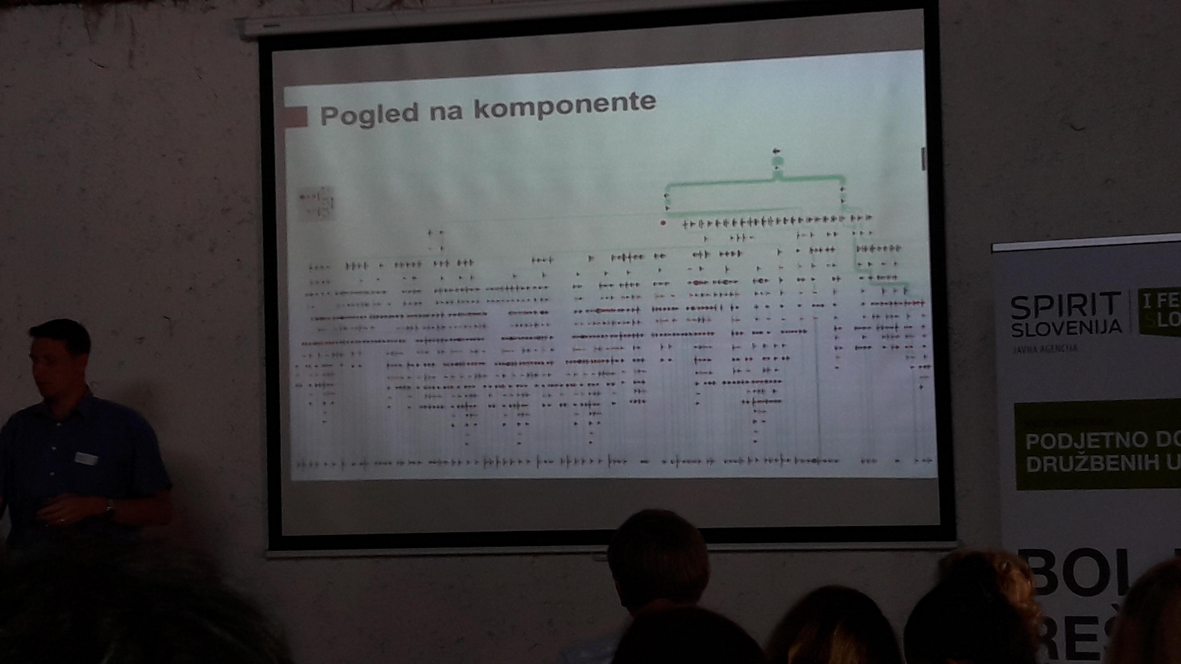 Vzpostavljanje trajnostnih poslovnih modelov v praksi - Matjaž Aljančič - Iskraemeco-1